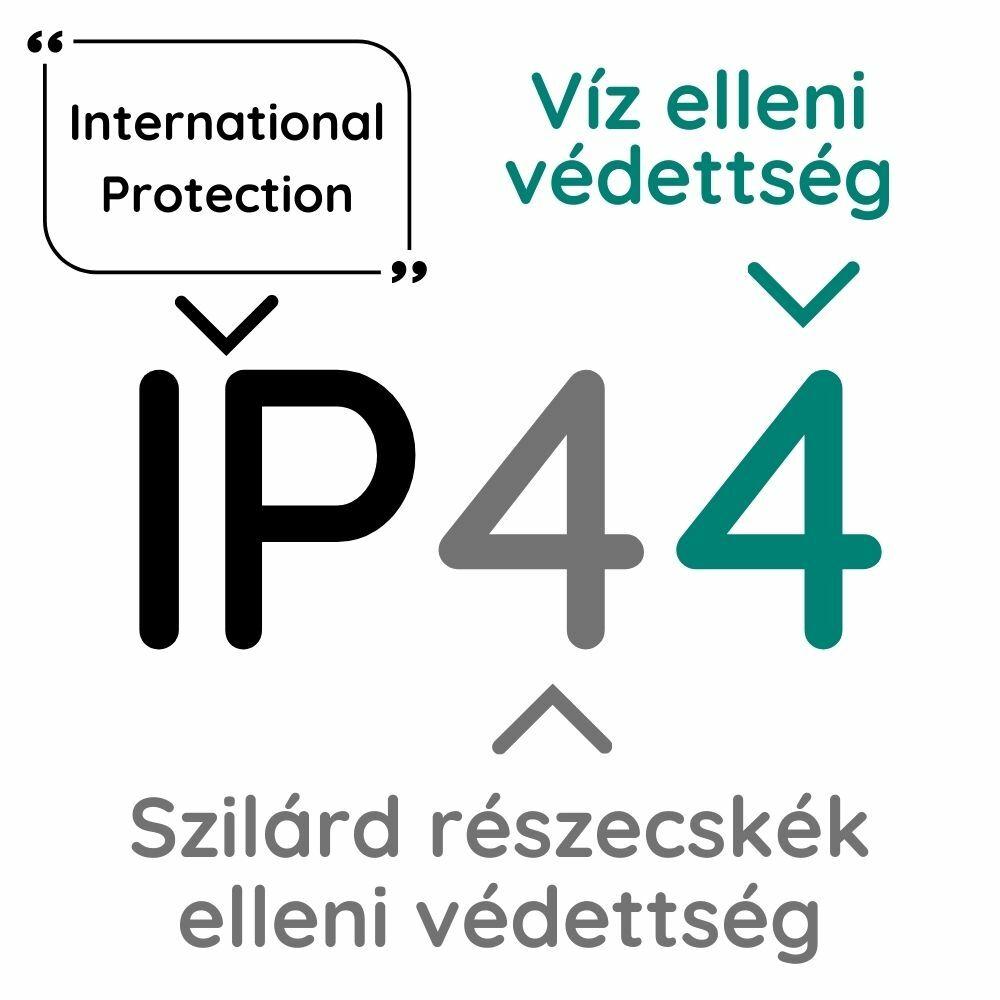 IP44 víz és por elleni védettségi szabvány magyarázata